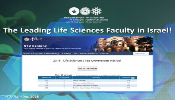 The Faculty of Life Sciences at TAU is ranked 1st in Israel